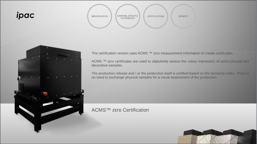 ACMS™zεro-Certification