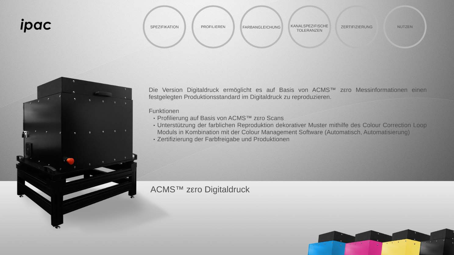 ACMS™zεro-Digitaldruck